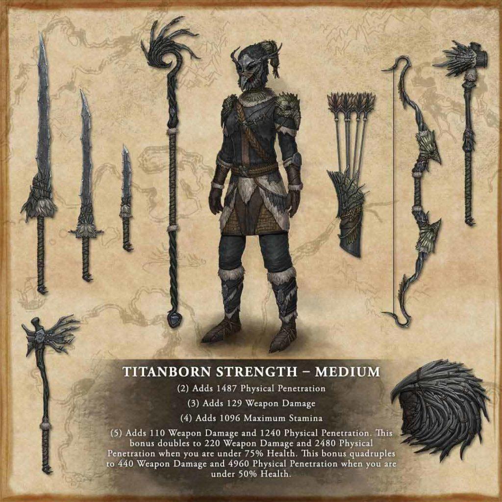 Il set Titanborn Strength di The Elder Scrolls Online Harrowstorm