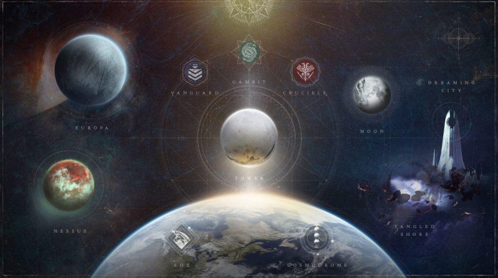 Nuovo Navigatore di Destiny 2 nell'Anno 4