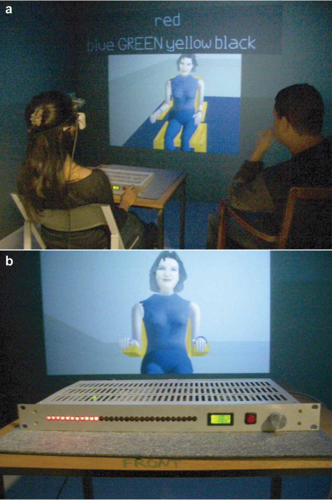 Foto dell'esperimento di Milgram condotto in VR