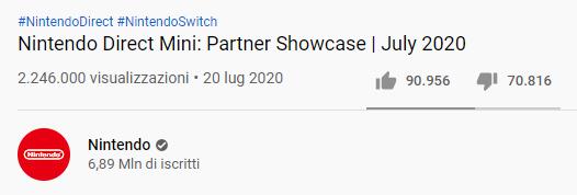 Like e dislike del Nintendo Direct Mini di Luglio 2020