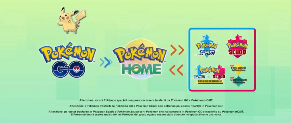 Compatibilità tra Pokémon GO e Pokémon HOME