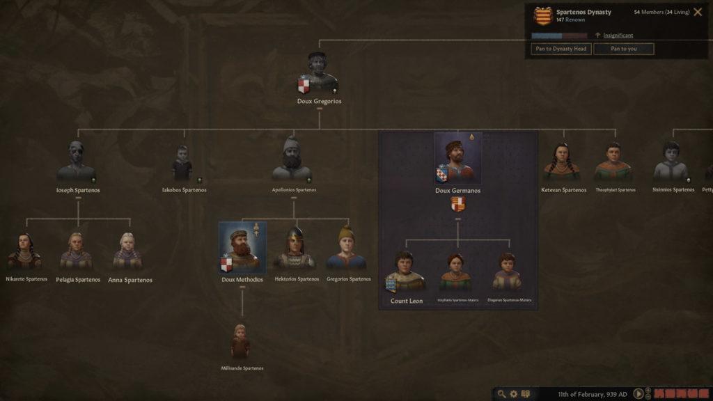 Albero genealogico di Crusader Kings III