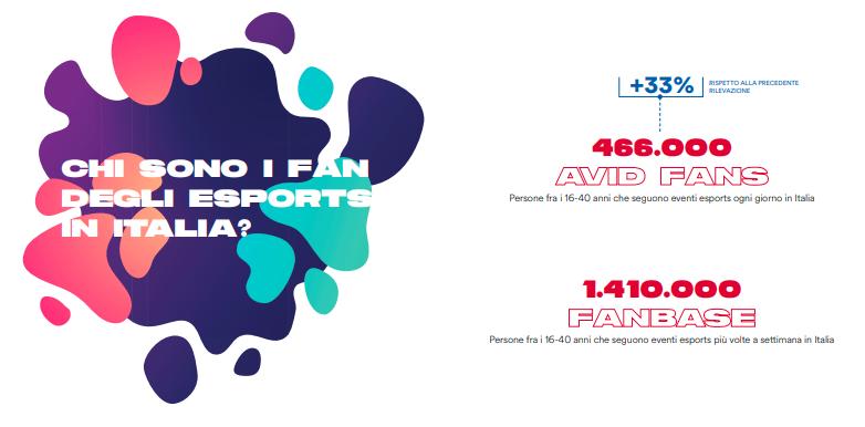 Chi sono i fan degli eSports in Italia
