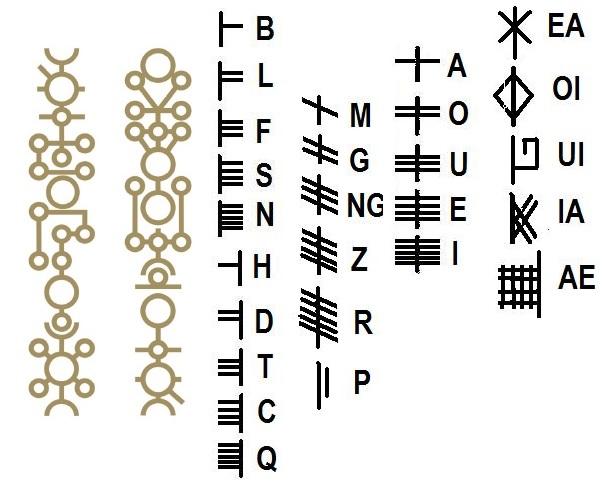 Glifi Necrontyr e alfabeto Ogham