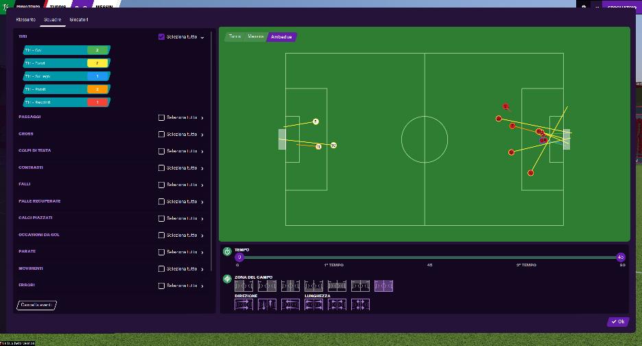 Strumenti statistici di Football Manager 2021