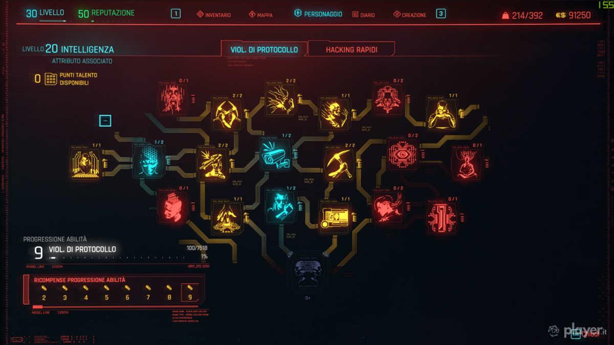 albero dei talenti netrunner cyberpunk 2077