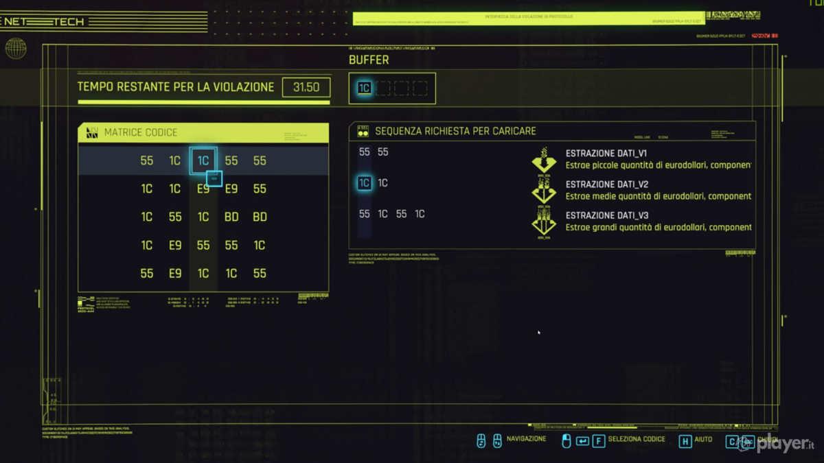 estrazione dati cyberpunk 2077