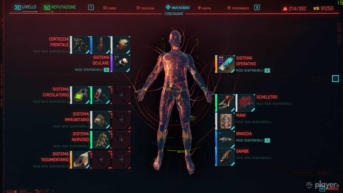 innesti cyberpunk 2077