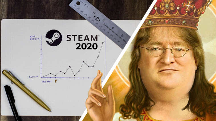 steam 2020 classifica giochi piu venduti