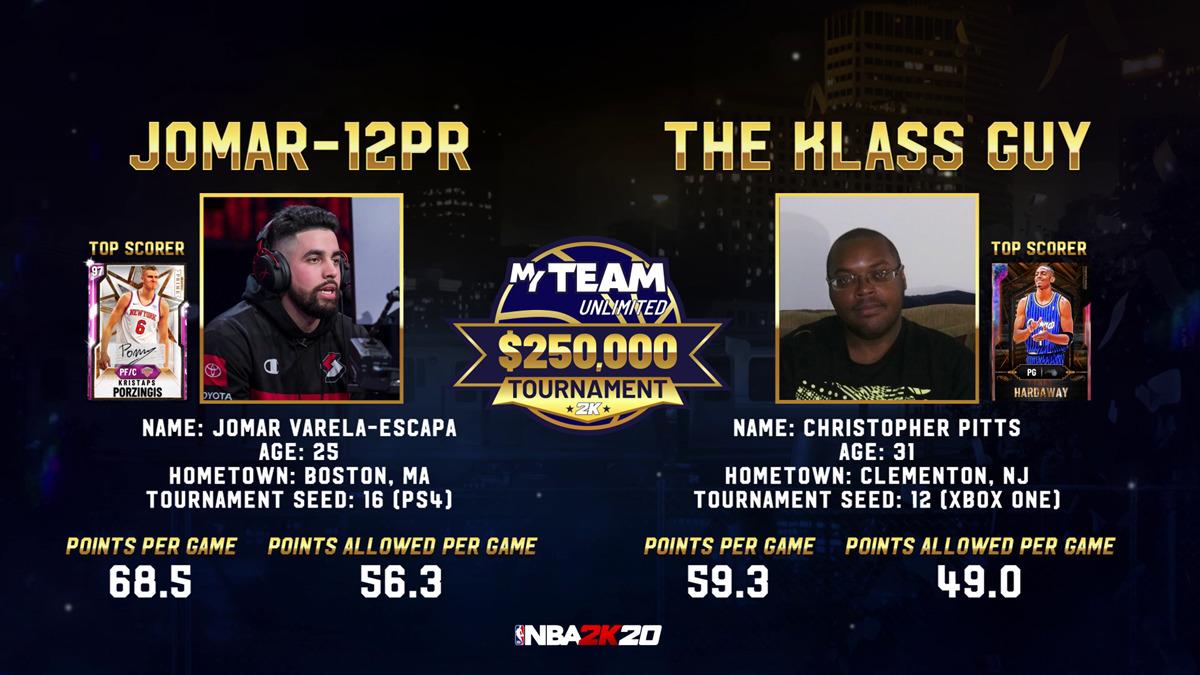 NBA 2K Torneo 2020