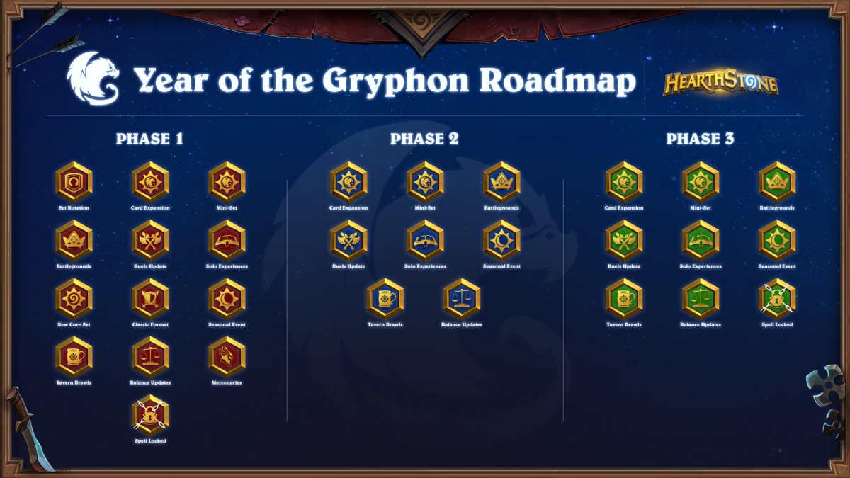 hearthstone roadmap anno del grifone