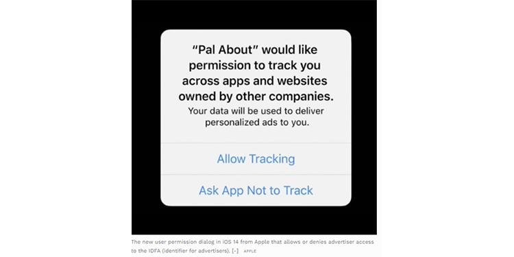 popup IDFA in iOS 14