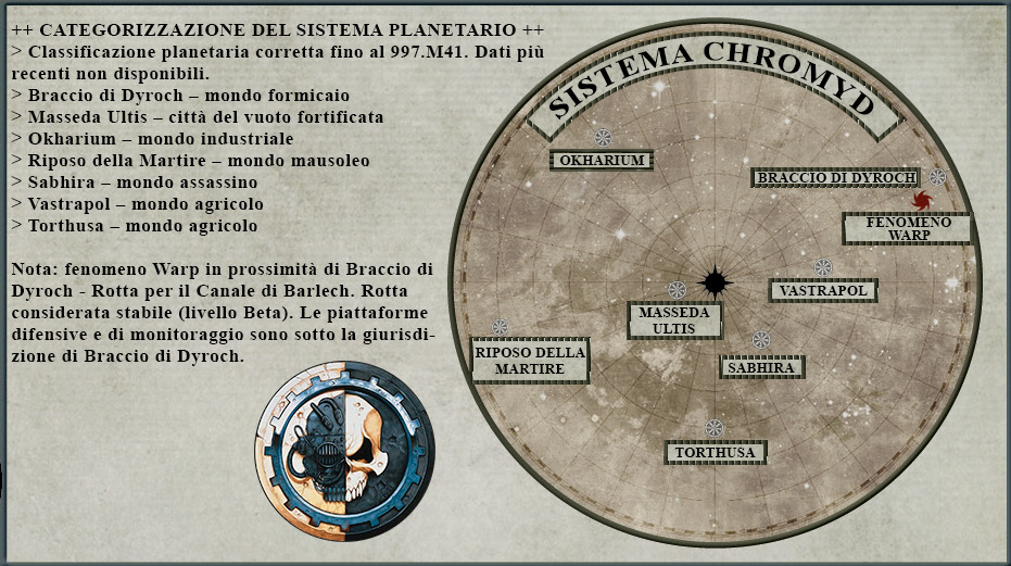Mappa del Sistema Chromyd