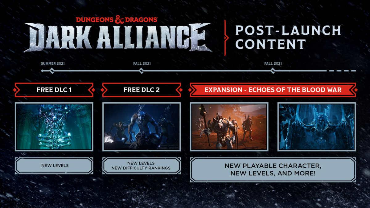 Piani post-lancio di Dungeons & Dragons: Dark Alliance
