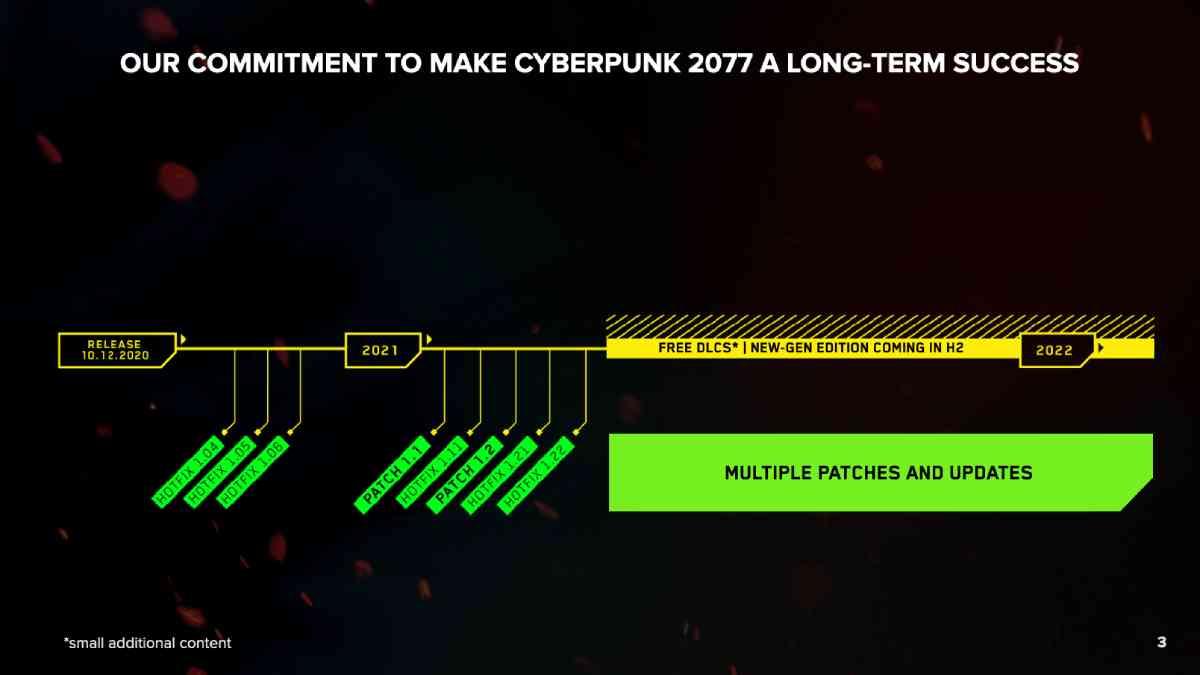 cd projekt red, cd projekt red ricavi primo quadrimestre 2021, cd projekt report ricavi, cyberpunk 2077, cyberpunk 2077 vendite