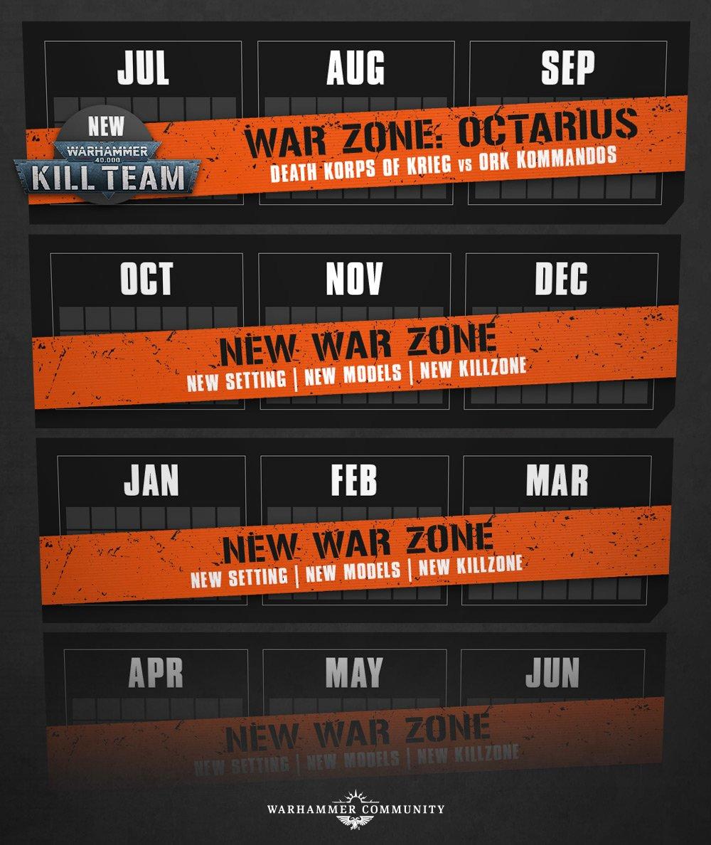 Road map delle uscite di Kill Team
