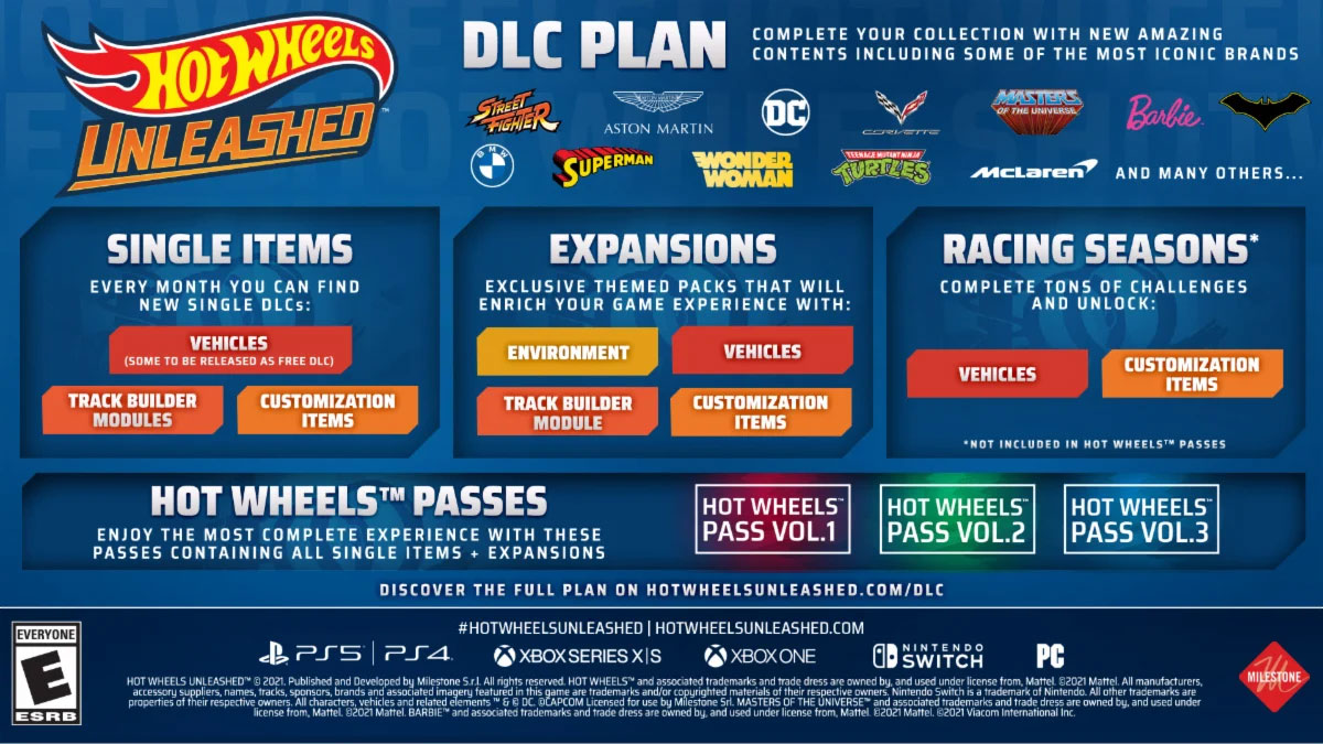 hot wheels unleashed roadmap